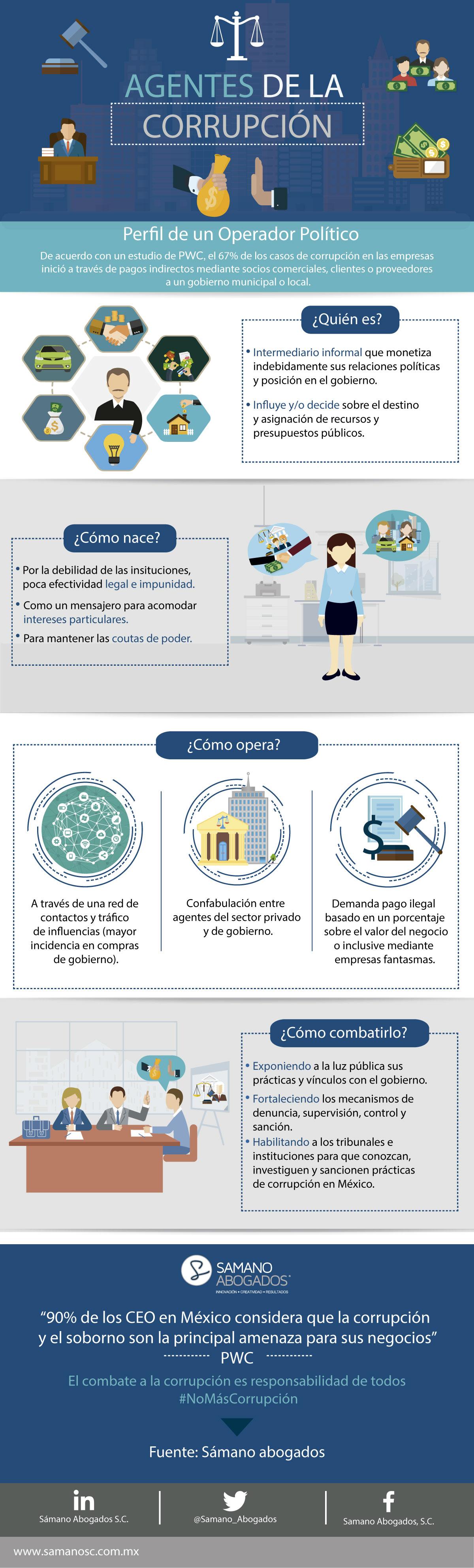 Infografía-agentes-de-la-corrupcion-VF